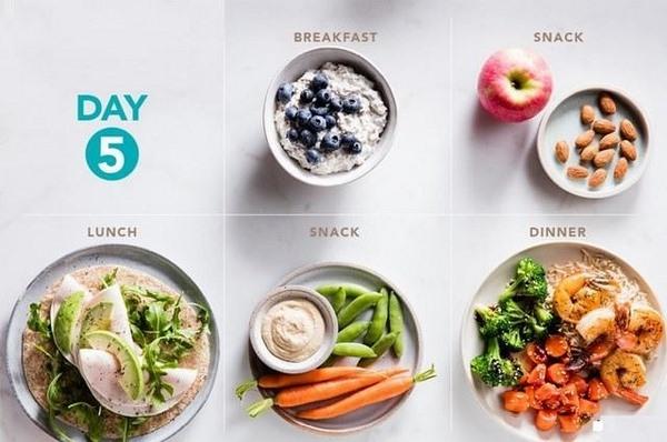 Chia ra nhiều bữa nhỏ nhưng nhớ đừng tăng lượng thức ăn nhé