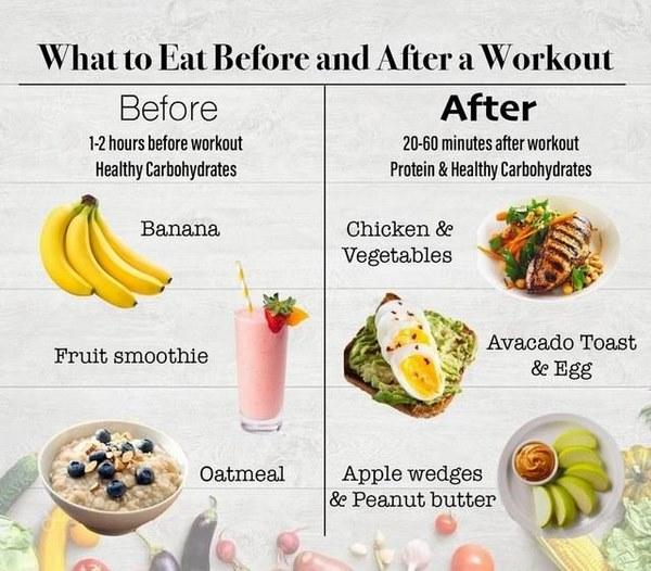 Bạn cùng phải chú ý đến các thực phẩm trước và sau tập luyện để việc tập luyện đạt được hiệu quả