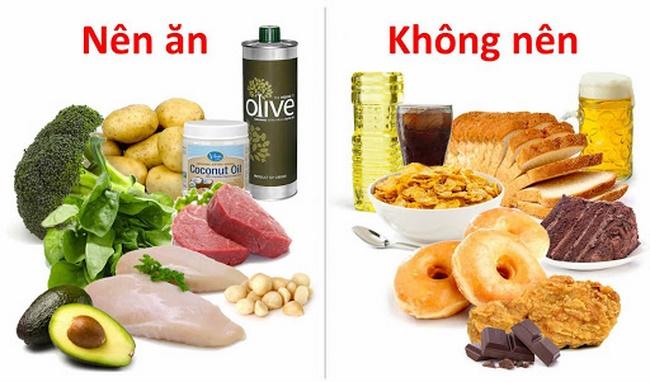 Cắt giảm Carbs trong chế độ ăn giảm cân hợp lý