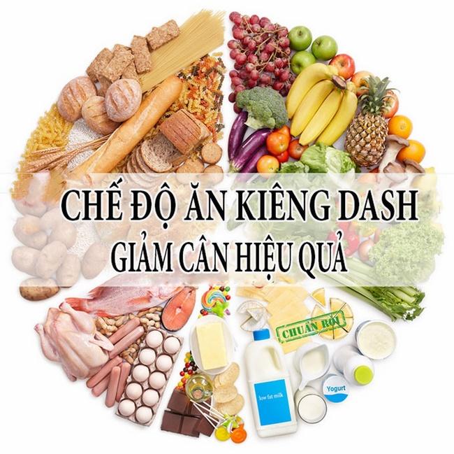 Chế độ ăn kiêng giảm cân DASH giúp tạo ra lối ăn uống lành mạnh và đầy đủ dinh dưỡng