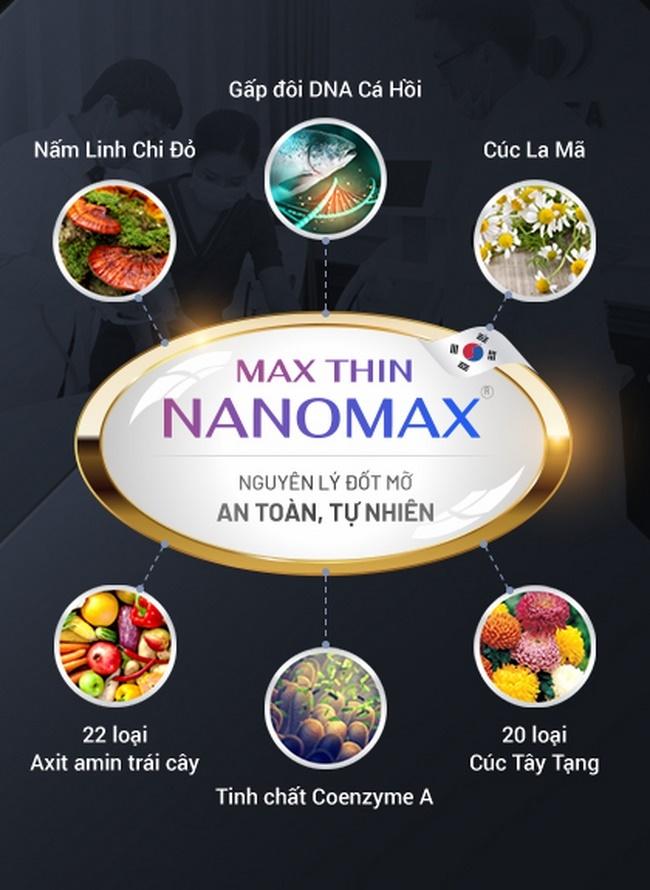 Max Thin Nanomax - phương pháp giảm mỡ nội tạng an toàn nhất hiện nay
