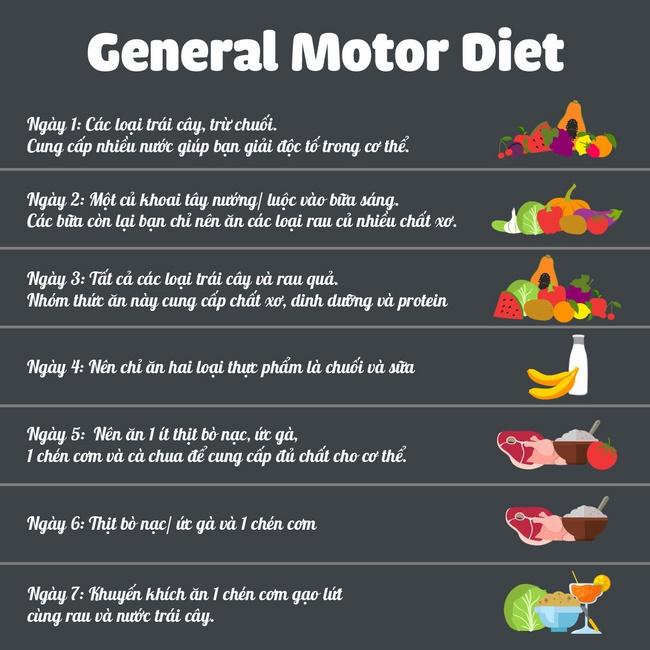 Nguyên tắc thực hiện phương pháp giảm cân General Motor Diet cấp tốc