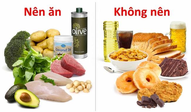 Những thực phẩm không nên ăn bữa tối giúp giảm cân hiệu quả