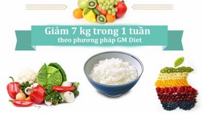 Phương pháp giảm cân General Motor Diet cấp tốc được nghiên cứu bởi Công ty General Motor Corporation