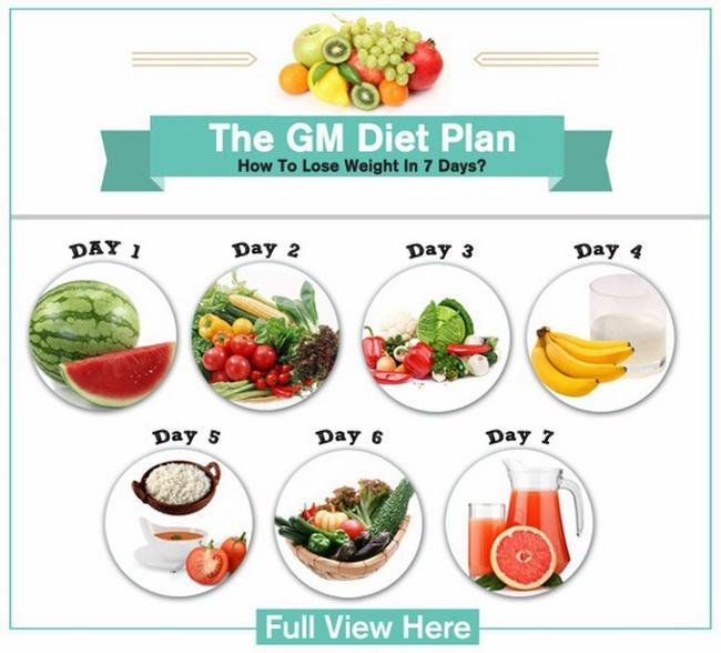 Tham khảo thực đơn ăn kiêng General Motor Diet trong 1 tuần