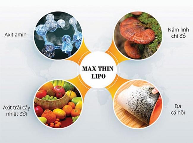 Giảm béo tại thẩm mỹ viện Korea sử dụng 100% thảo dược tự nhiên cam kết độ an toàn cao cho khách hàng
