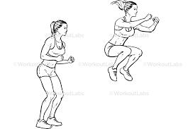 Bài tập giảm mỡ toàn thân Tuck Jumps